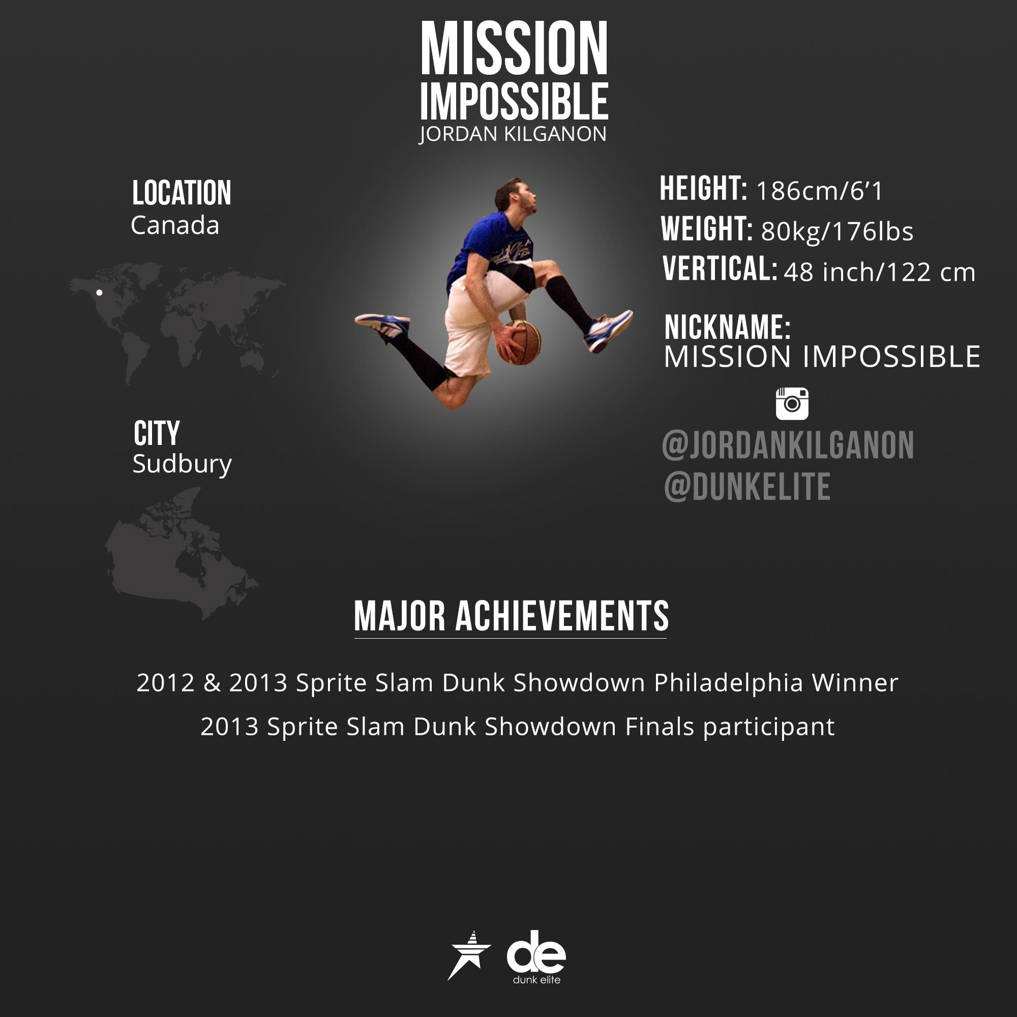 Reconocimiento Descarte Destrucción  Jordan Kilganon - Dunk Elite - Dunk Elite